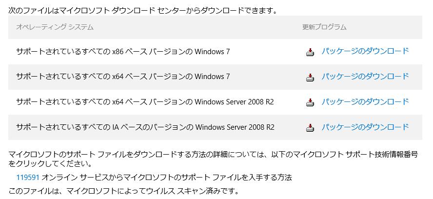 マイクロソフト ダウンロード センターから自分の環境にあったパッケージをダウンロードし、インストールします。